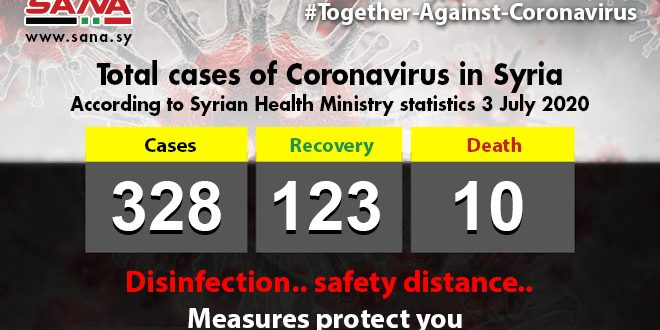 Health Ministry: 16 new coronavirus cases registered, 10 others recovered, one case died