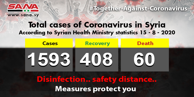 Health Ministry: 78 new Coronavirus cases registered, 5 patients recovered, 2 passed away