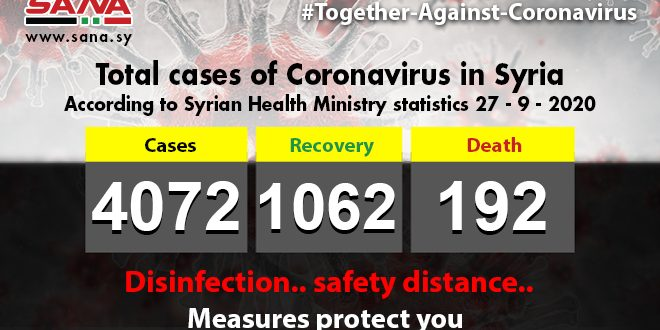 Health Ministry: 34 new Coronavirus cases,14 patients recovered ,4 passed away