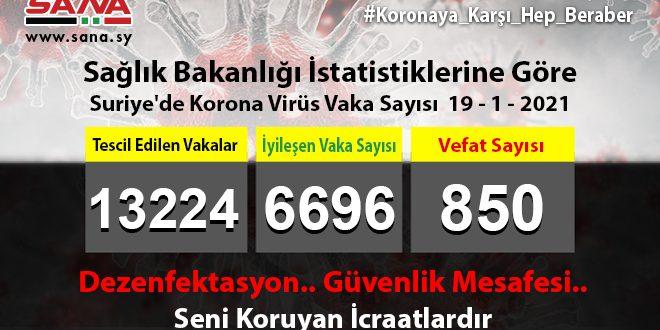 Sağlık Bakanlığı, Yeni 92 Koronavirüs, 72 Şifa, 9 Vefat Vakası Kaydedildi